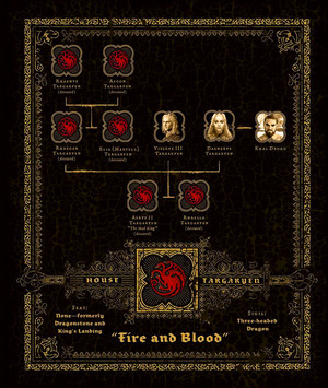 Family Tree Graphic - House Targaryen - Fire and Blood