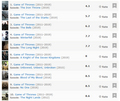 Game of Thrones: 10 Lowest Rated Episodes on IMDb - game-of-thrones photo