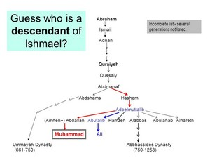 Guess who is a descendant of Ishmael