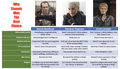 Why Stannis Would Be a Better Leader than Dany or Cersei - game-of-thrones photo