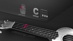 C minor chord ukulele