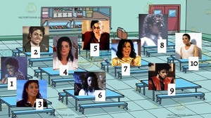 Which tavolo would te wanna sit at?