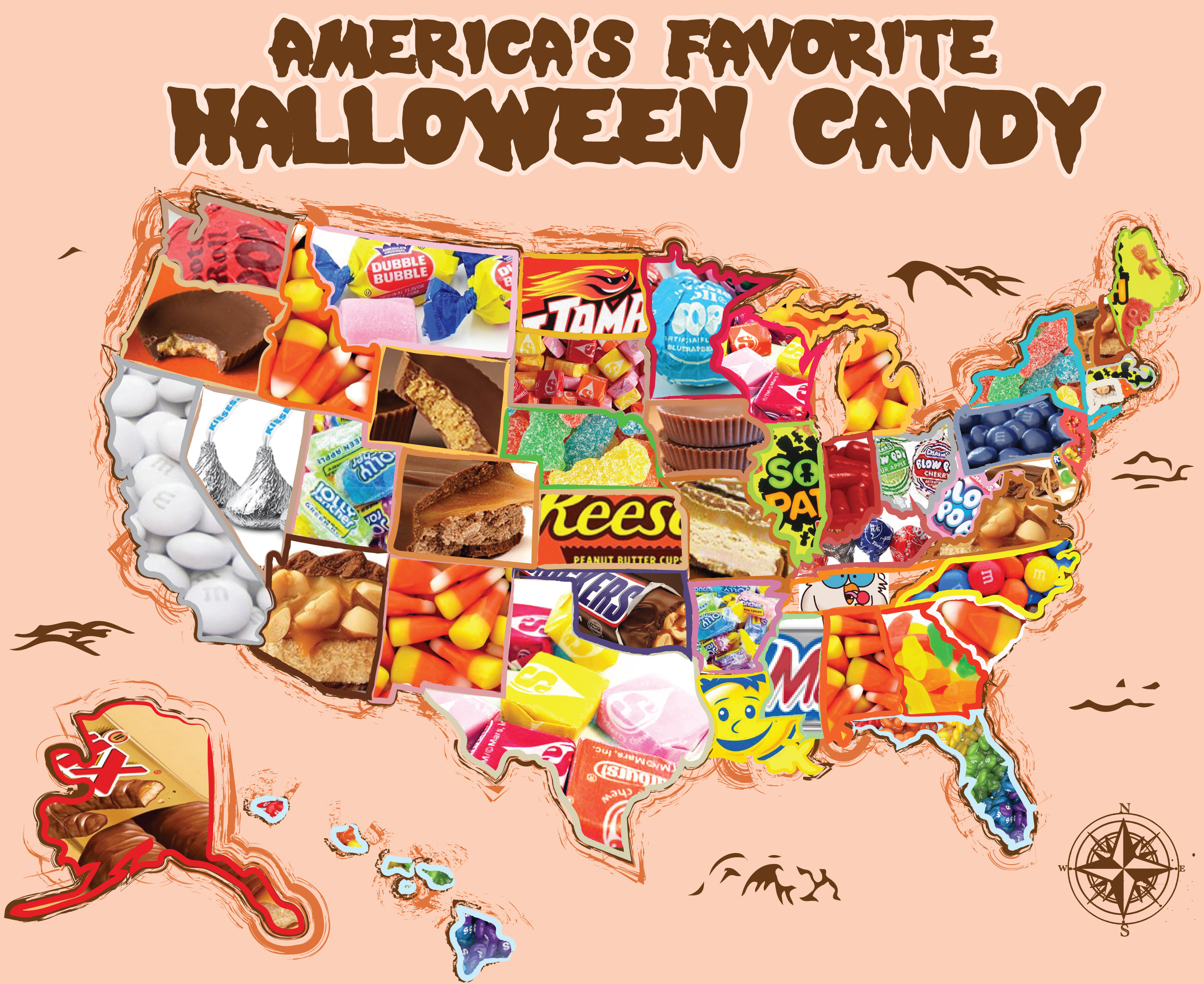 America's favoriete Halloween Candy
