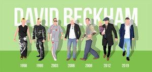 David Beckham's Style Evolution