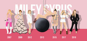 Miley Cyrus Style Evolution