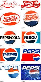 History Of The Pepsi Logo