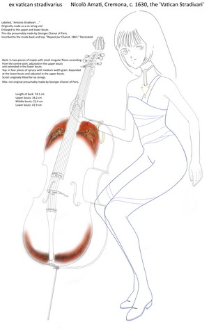 Allegra , the ミューズ of Electronic the Six strings Viol ( viola da gamba , the classic body