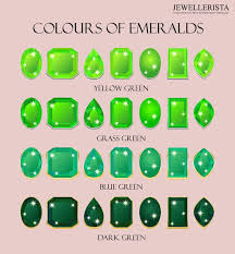 Colours Of Emeralds