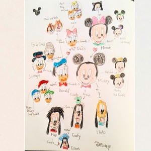 Disney Mickey Mouse and his Family and Friends.