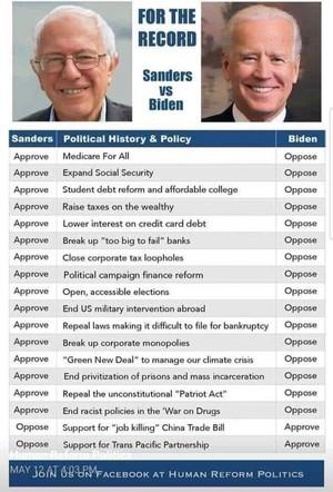 Sanders vs. Biden