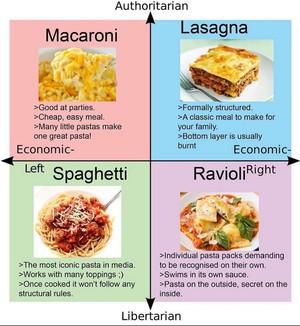 pastas, pasta politics
