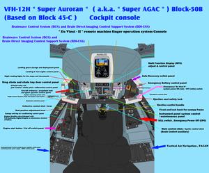Block50B cosolepanel for VFH-12H Super Auroran