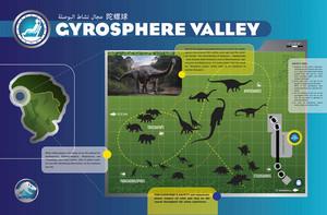 Gyrosphere poster