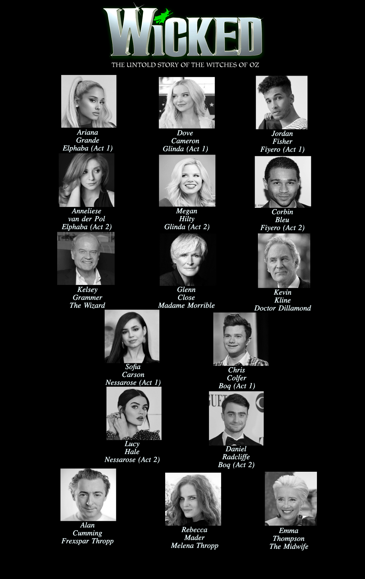 My Fan-Cast for the Wicked Movie