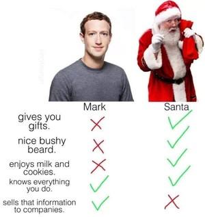Zuckerberg vs. Omniscient Fairytale Man