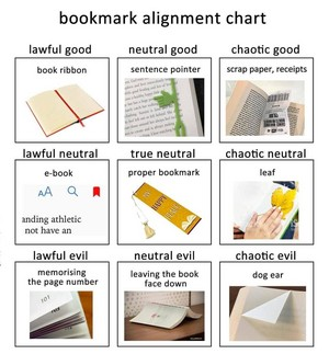 Bookmark alignment chart