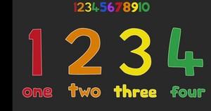 KïdsTv123 Learn The Alphabet - ABC Söng