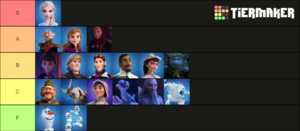 My Frozen Character Tier