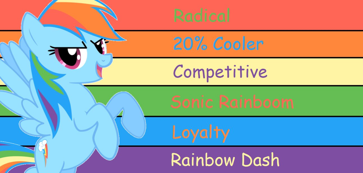 Which Rainbow Dash Wallpaper Do You Like The Best Sorry If Can