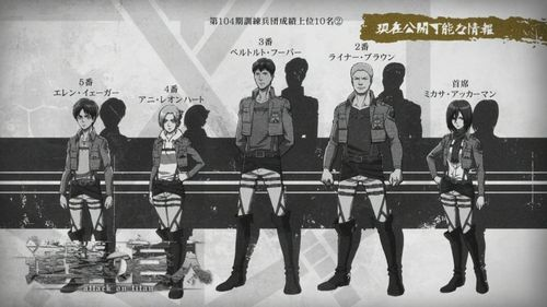 How tall is Mikasa Ackerman?