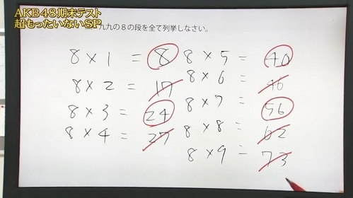 What member did not know theses multiplication tables?