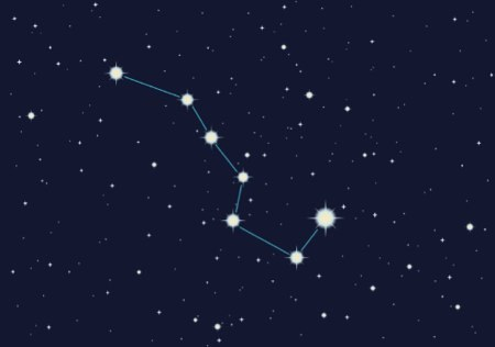 Is That a Picture of The Big Dipper?