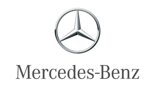 The iconic Mercedes-Benz logo is a 3-pointed star. What do the three points symbolize?