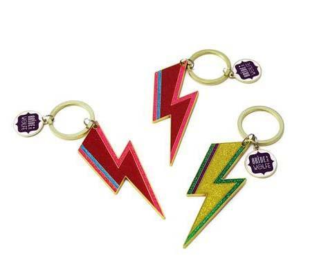 These keychains remind u of ?