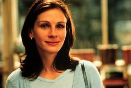 """Which actor had a cameo in """"Notting Hill"""" as Julia Roberts' boyfriend?"""