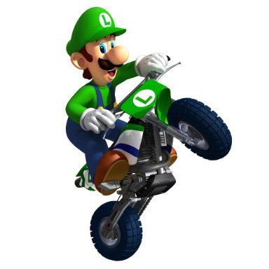 When is it Luigi's Birthday?