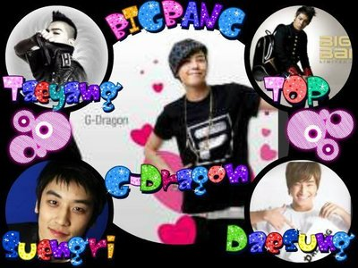 Who Is BIGBANG Leader ??