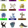 Pokemon Types TheDarkEmpire photo