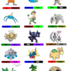 Pokemon Type Combinations TheDarkEmpire photo