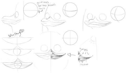 How to draw beaks ... sort of