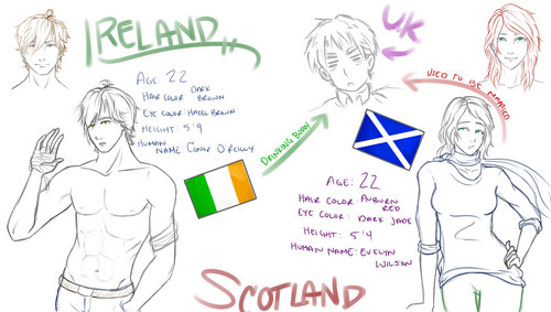 Scot-Ireland OC design sketch (WIP)