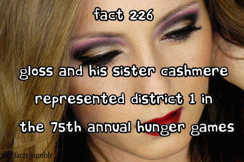 The Hunger Games facts 221-240