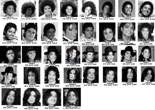 MJ through the years