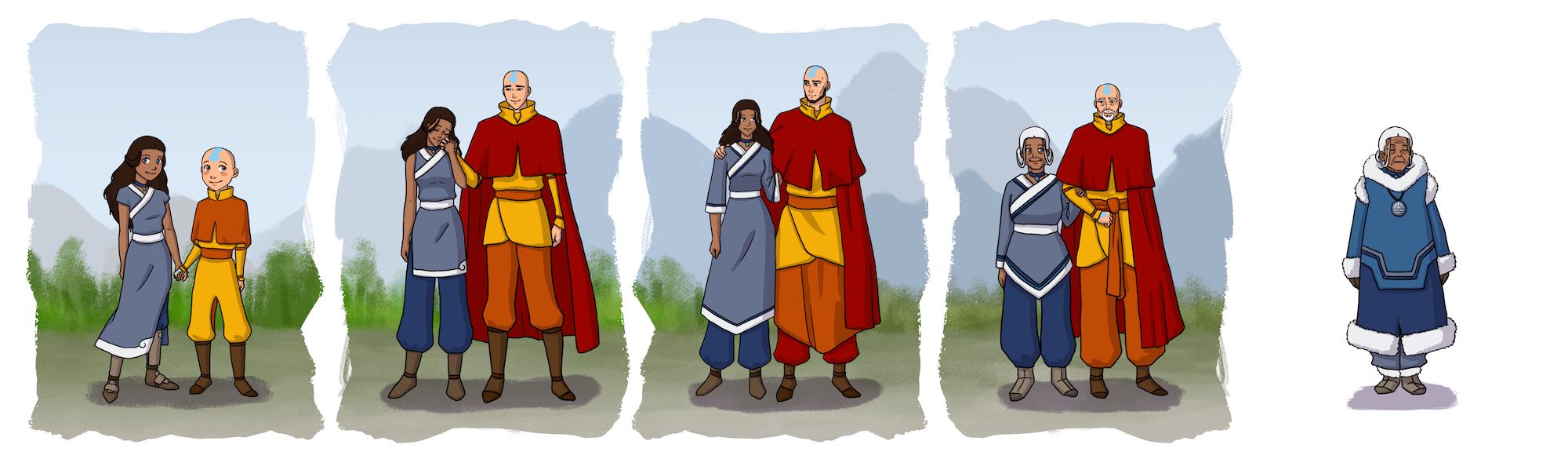 Aang Korra aang and katara - avatar: the legend of korra photo