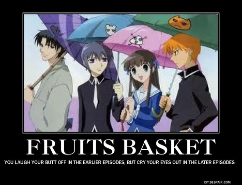 Fruits Basket Motivational Posters