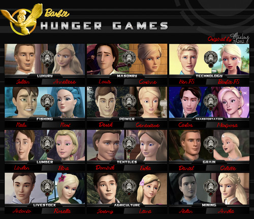 Barbie Hunger Games