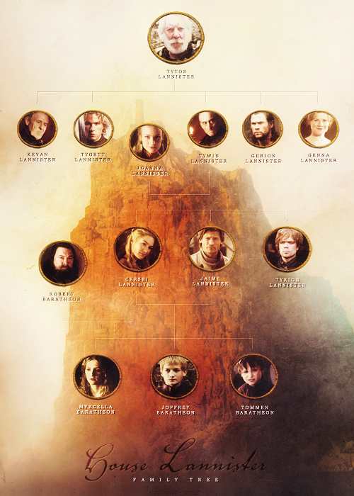 House Lannister • family puno