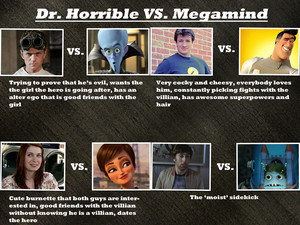 Dr. Horrible vs. Megamind