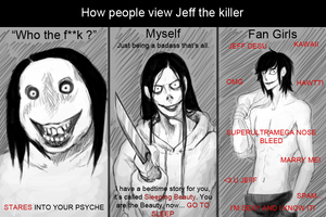 People's 閲覧数 of Jeff the Killer
