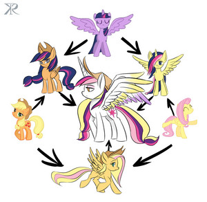 fusions_twilight applejack fluttershy