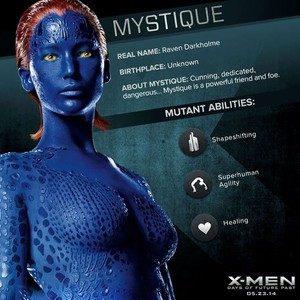 X-Men: Days of Future Past - Mystique/Raven Darkholme Dossier