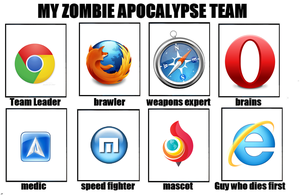 Zombie Apocalypse Team - Browser Edition