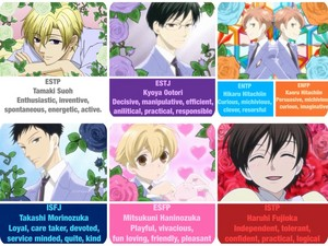 Ouran HSHC MBTI personalities