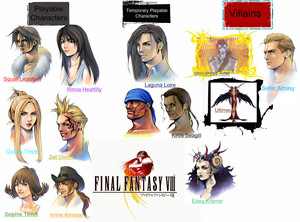 FINAL fantasia VIII CHARACTER