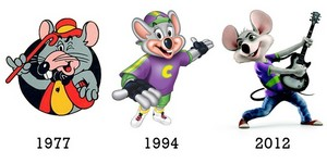 Chuck E. Cheese Over the Years