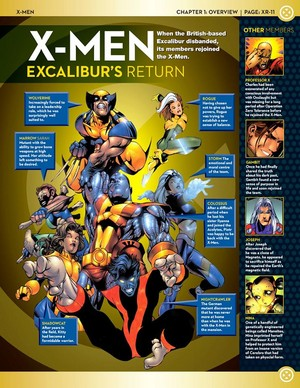 X-men Excalibur's Return